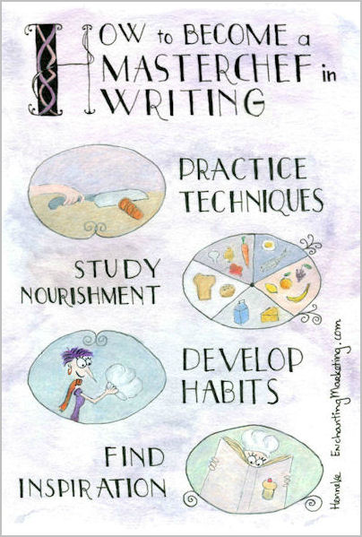 Improving essay writing