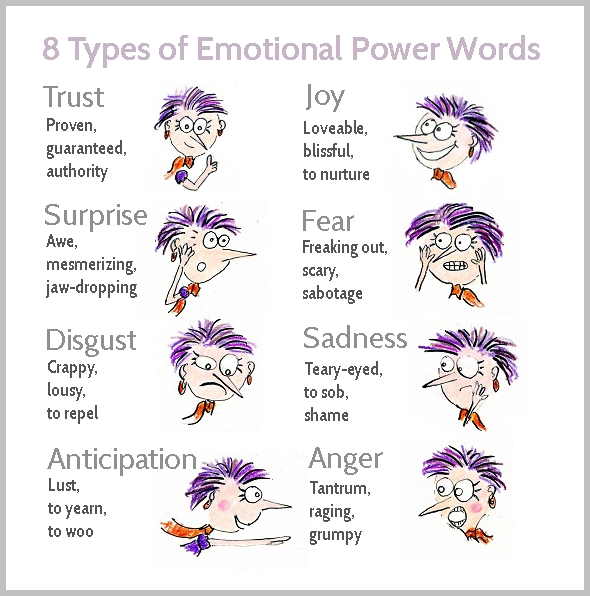 http://www.enchantingmarketing.com/wp-content/uploads/2016/07/8-Types-of-Emotional-Words.jpg