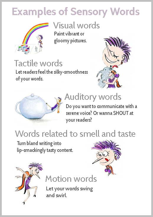 Preposition In Learn In Marathi All Complate: The Magic Of Sensory Words (with A List Of 75 Example Phrases