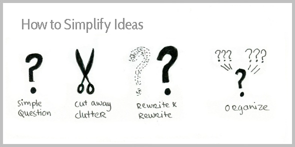 How to simplify ideas - draw